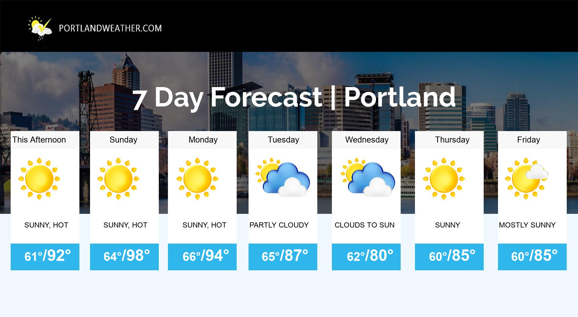 7 Day Forecast Portland Metro Area